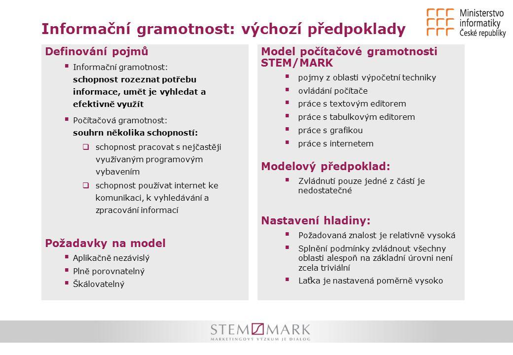 Informační gramotnost: výchozí předpoklady Definování pojmů  Informační gramotnost: schopnost rozeznat potřebu informace, umět je vyhledat a efektivn