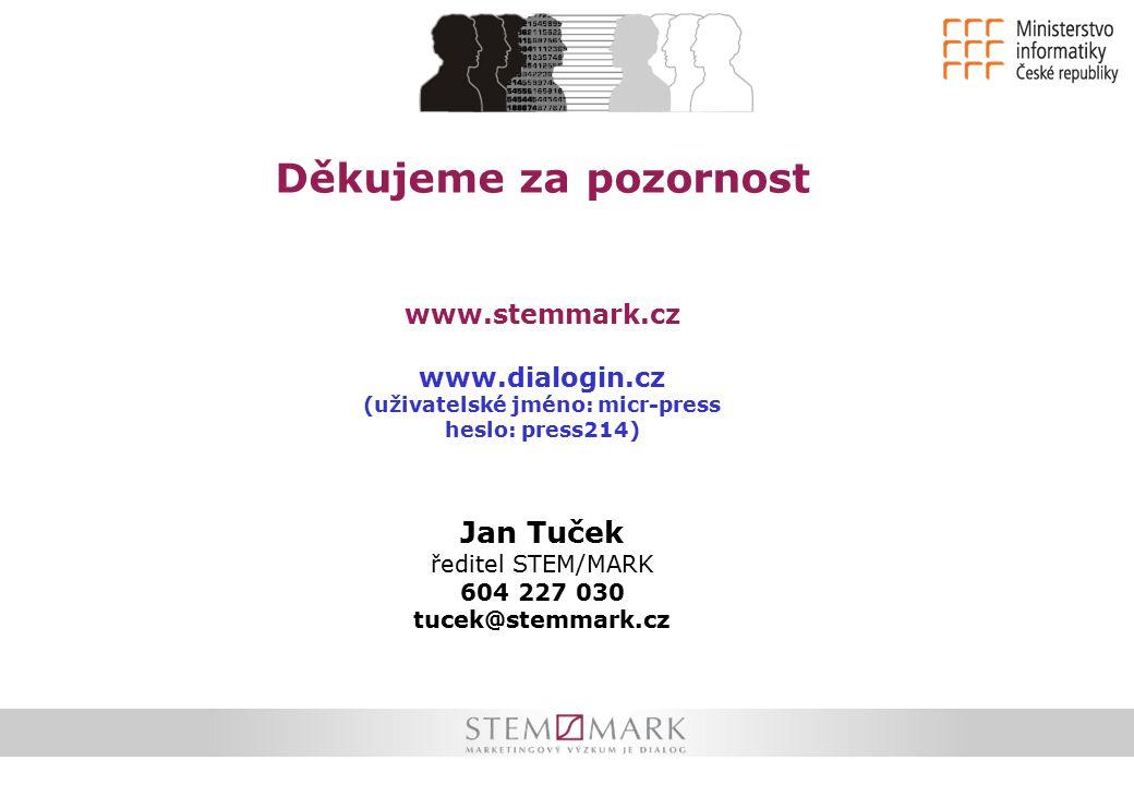 Děkujeme za pozornost www.stemmark.cz www.dialogin.cz (uživatelské jméno: micr-press heslo: press214) Jan Tuček ředitel STEM/MARK 604 227 030 tucek@stemmark.cz