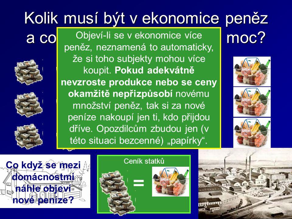 Ceník statků Kolik musí být v ekonomice peněz a co se stane, pokud je jich moc? = ? = Co když se mezi domácnostmi náhle objeví nové peníze? Objeví-li