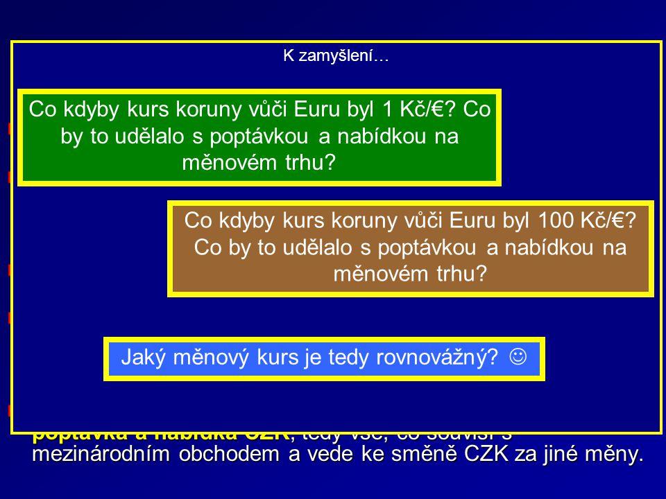 Poptávka po CZK je dána zájmem všech subjektů směňovat zahraniční měny za CZK. Poptávka po české koruně je zvyšována např.: –Přílivem zahraničních tur