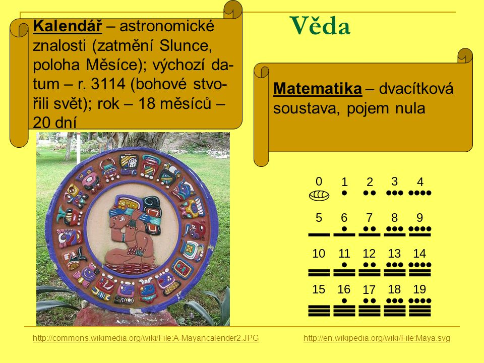 Věda http://en.wikipedia.org/wiki/File:Maya.svghttp://commons.wikimedia.org/wiki/File:A-Mayancalender2.JPG Matematika – dvacítková soustava, pojem nula Kalendář – astronomické znalosti (zatmění Slunce, poloha Měsíce); výchozí da- tum – r.