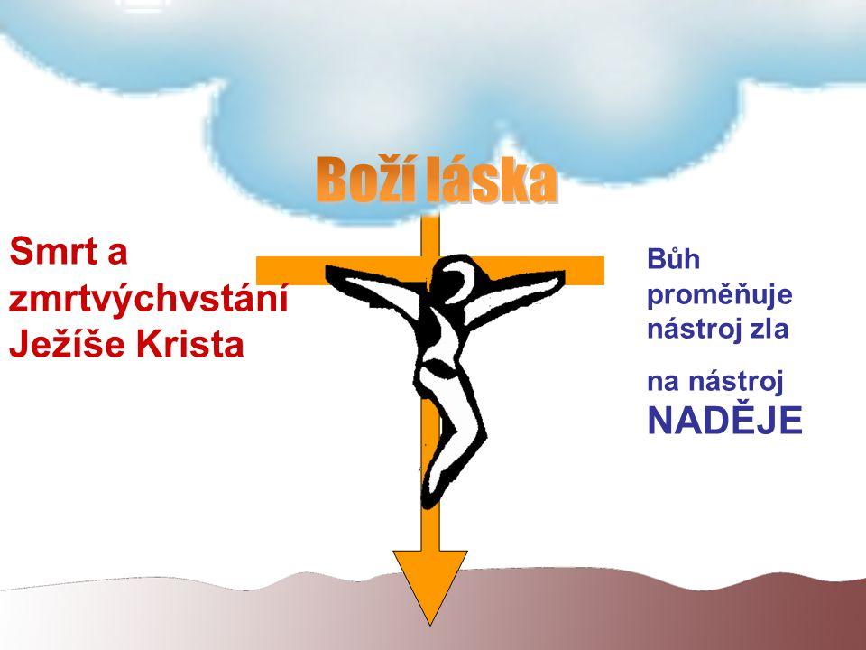 Smrt a zmrtvýchvstání Ježíše Krista Bůh proměňuje nástroj zla na nástroj NADĚJE