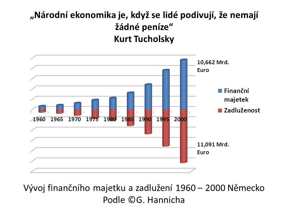 """""""Národní ekonomika je, když se lidé podivují, že nemají žádné peníze Kurt Tucholsky Vývoj finančního majetku a zadlužení 1960 – 2000 Německo Podle ©G."""