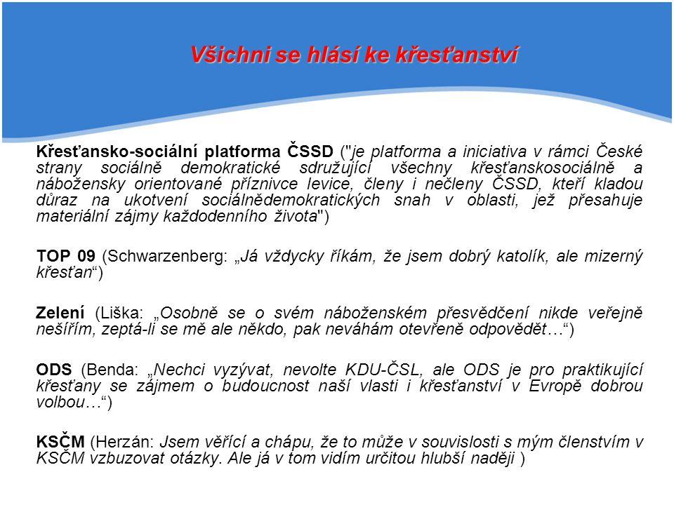 Křesťansko-sociální platforma ČSSD (