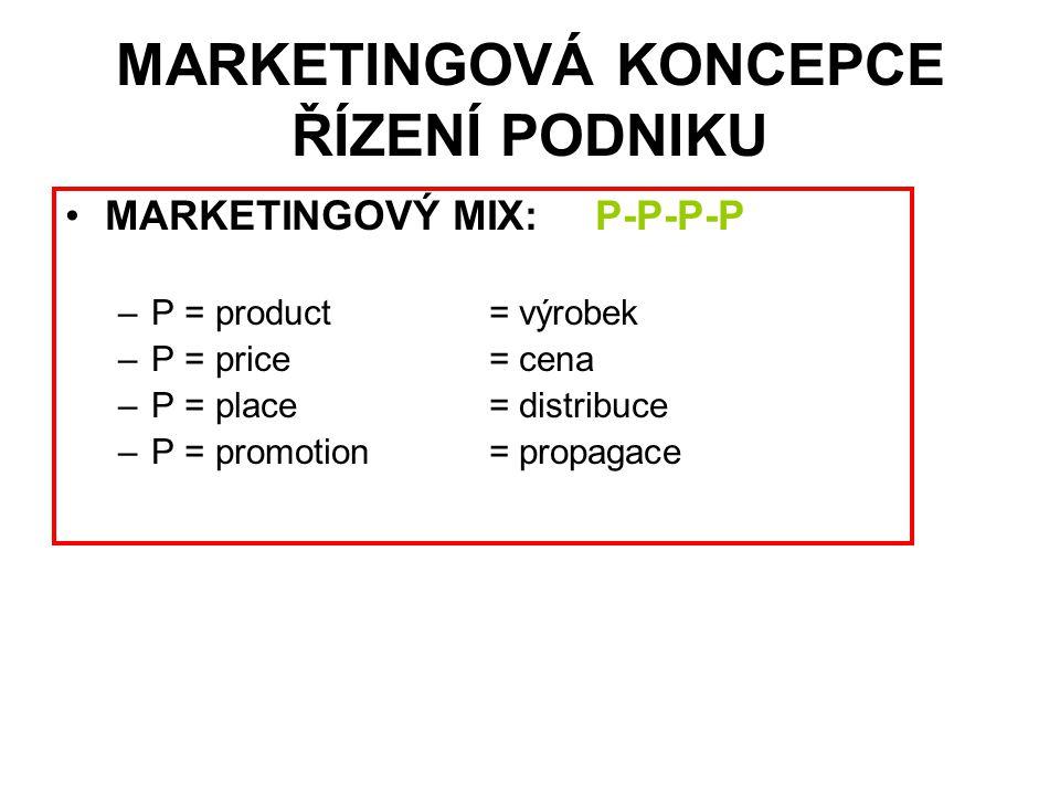 MARKETINGOVÁ KONCEPCE ŘÍZENÍ PODNIKU MARKETINGOVÝ MIX:P-P-P-P –P = product= výrobek –P = price= cena –P = place= distribuce –P = promotion= propagace