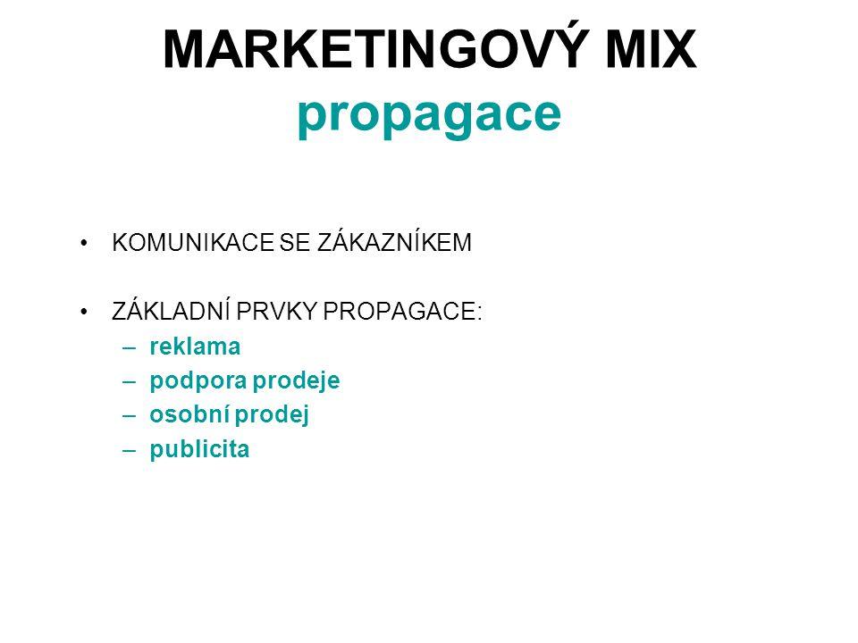MARKETINGOVÝ MIX propagace KOMUNIKACE SE ZÁKAZNÍKEM ZÁKLADNÍ PRVKY PROPAGACE: –reklama –podpora prodeje –osobní prodej –publicita