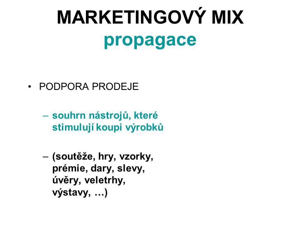 MARKETINGOVÝ MIX propagace PODPORA PRODEJE –souhrn nástrojů, které stimulují koupi výrobků –(soutěže, hry, vzorky, prémie, dary, slevy, úvěry, veletrhy, výstavy, …)