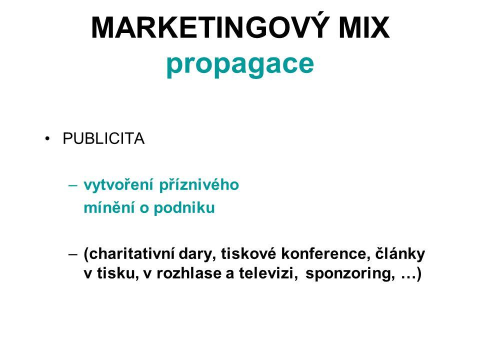 MARKETINGOVÝ MIX propagace PUBLICITA –vytvoření příznivého mínění o podniku –(charitativní dary, tiskové konference, články v tisku, v rozhlase a televizi, sponzoring, …)