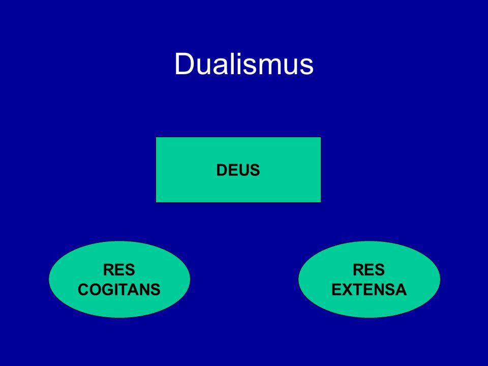 Dualismus DEUS RES COGITANS RES EXTENSA