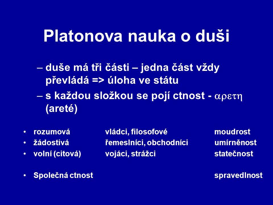 Platonova nauka o duši –duše má tři části – jedna část vždy převládá => úloha ve státu –s každou složkou se pojí ctnost -  (areté) rozumovávládci, filosofovémoudrost žádostivářemeslníci, obchodníciumírněnost volní (citová)vojáci, strážcistatečnost Společná ctnostspravedlnost