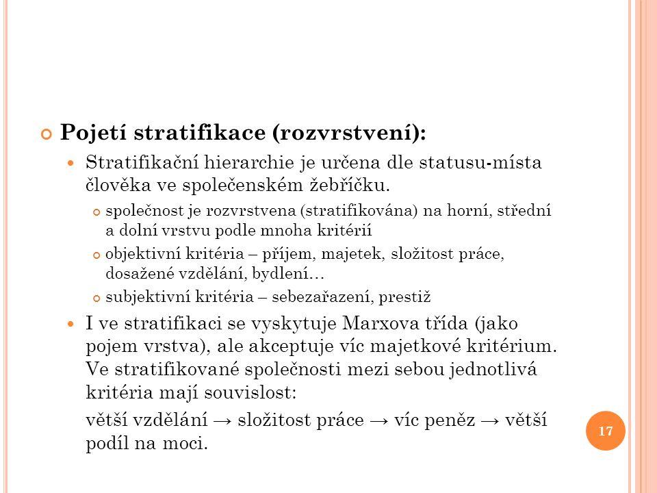 Pojetí stratifikace (rozvrstvení): Stratifikační hierarchie je určena dle statusu-místa člověka ve společenském žebříčku. společnost je rozvrstvena (s