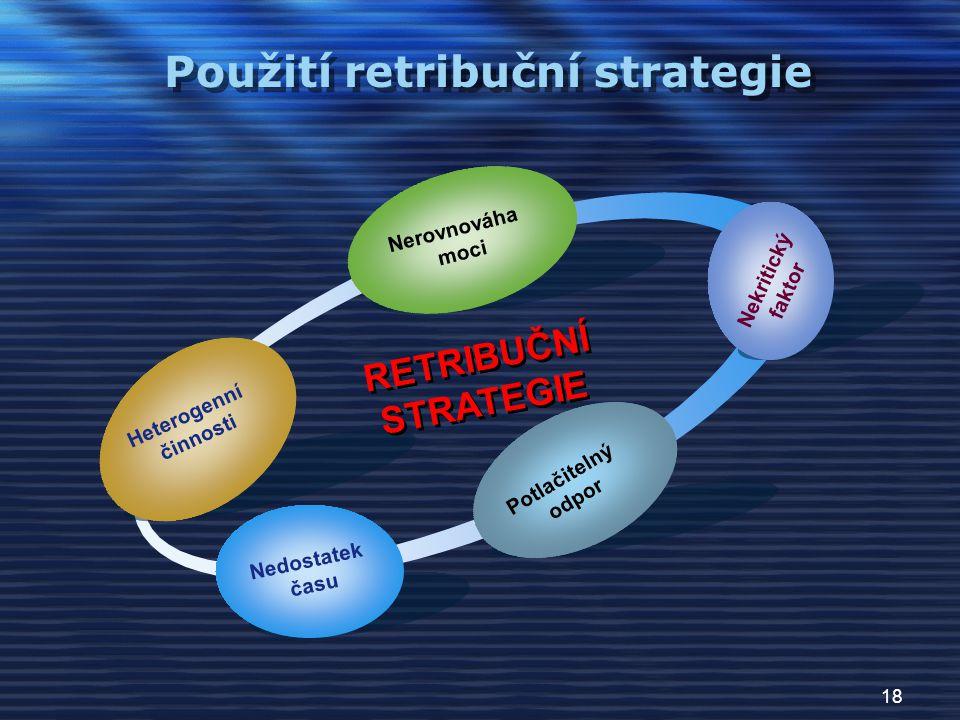 17 ii.Reciproční princip politiky postupu využívání mocenské pozice je úspěšný vždy, když se daří vyjednávat.