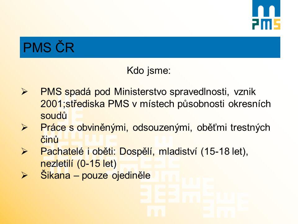 PMS ČR Kdo jsme:  PMS spadá pod Ministerstvo spravedlnosti, vznik 2001;střediska PMS v místech působnosti okresních soudů  Práce s obviněnými, odsou