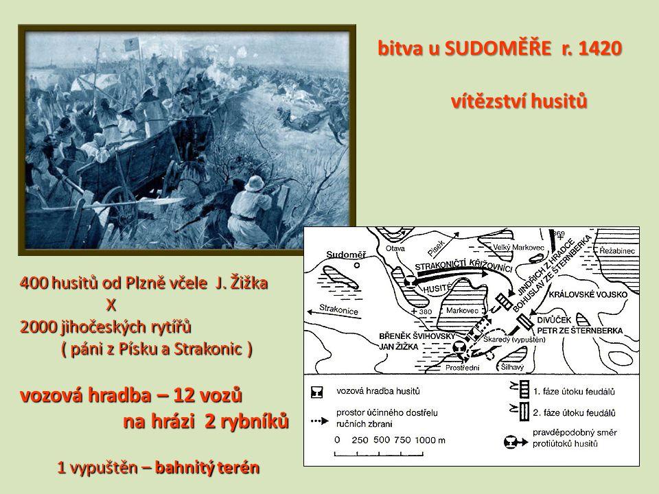 bitva u SUDOMĚŘE r.1420 vítězství husitů vítězství husitů 400 husitů od Plzně včele J.