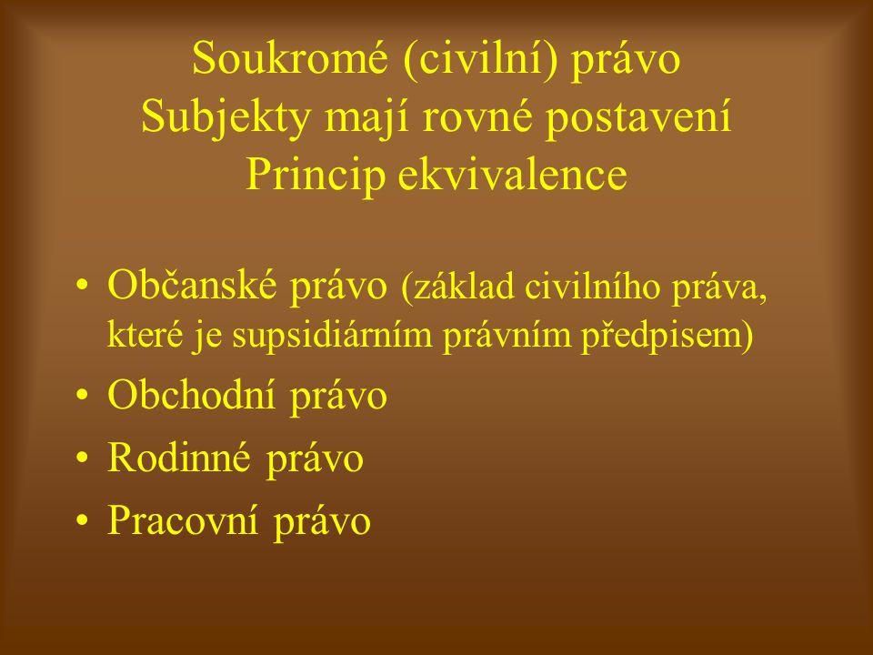 Občanské právo zák.č.86/92 Sb.a 20/96 Sb.