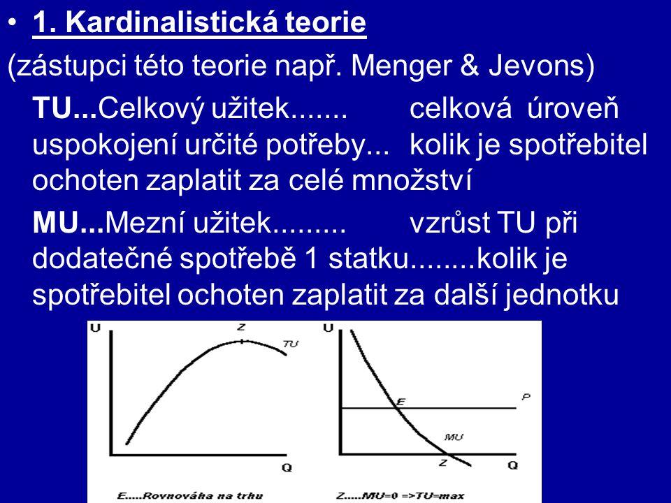 1. Kardinalistická teorie (zástupci této teorie např. Menger & Jevons) TU...Celkový užitek.......celková úroveň uspokojení určité potřeby...kolik je s