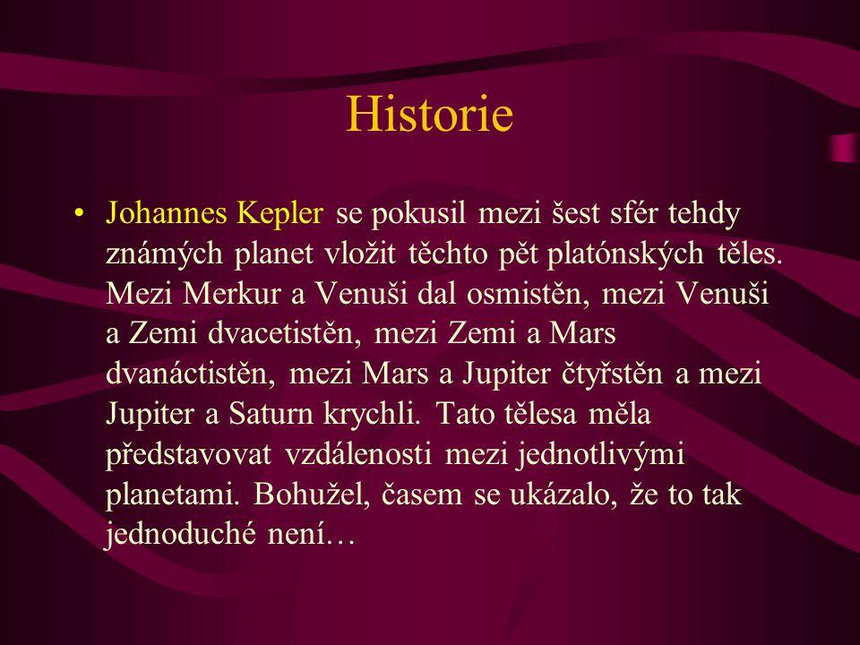Historie Johannes Kepler se pokusil mezi šest sfér tehdy známých planet vložit těchto pět platónských těles. Mezi Merkur a Venuši dal osmistěn, mezi V
