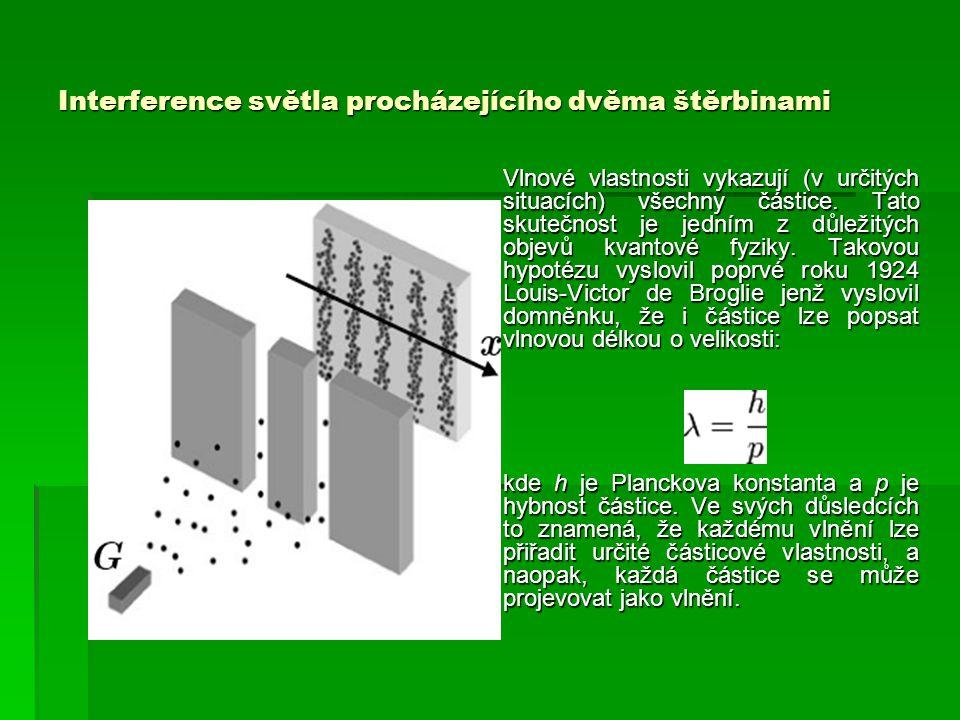 Interference světla procházejícího dvěma štěrbinami Vlnové vlastnosti vykazují (v určitých situacích) všechny částice.