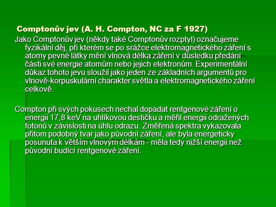 Comptonův jev (A.H.