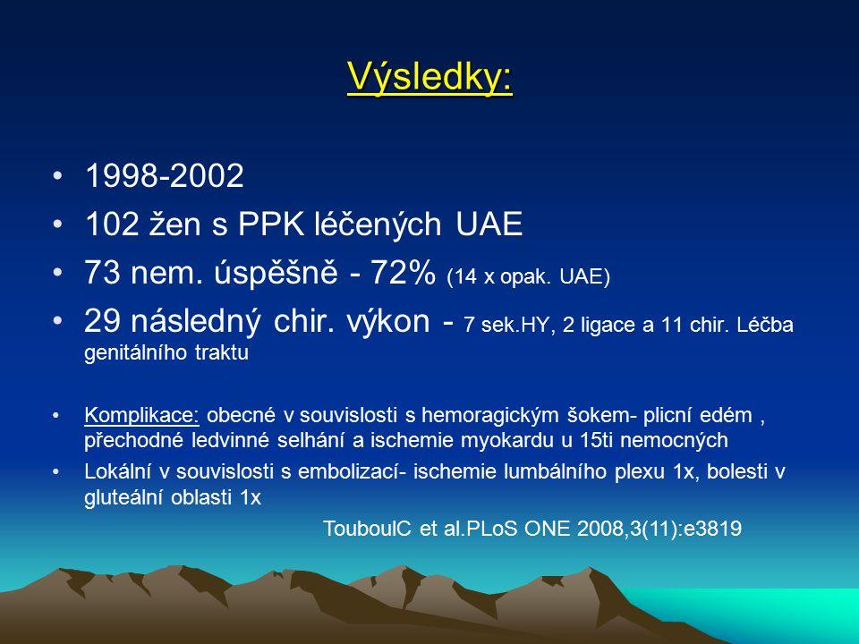 Výsledky: 1998-2002 102 žen s PPK léčených UAE 73 nem.