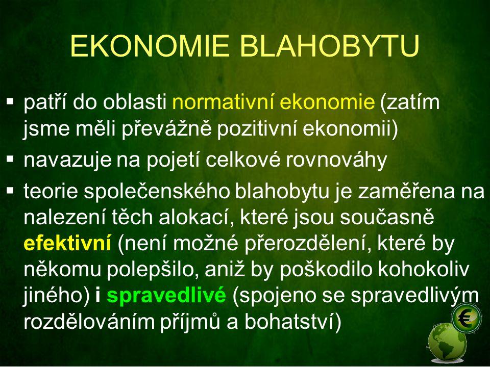 EKONOMIE BLAHOBYTU  patří do oblasti normativní ekonomie (zatím jsme měli převážně pozitivní ekonomii)  navazuje na pojetí celkové rovnováhy  teori
