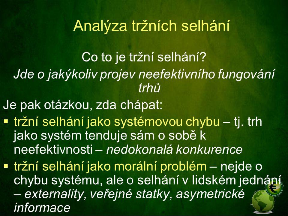 Asymetrické informace 1.Vztah principal-agent (nájemce- zmocněnec) 2.Nepříznivý výběr 3.Morální hazard