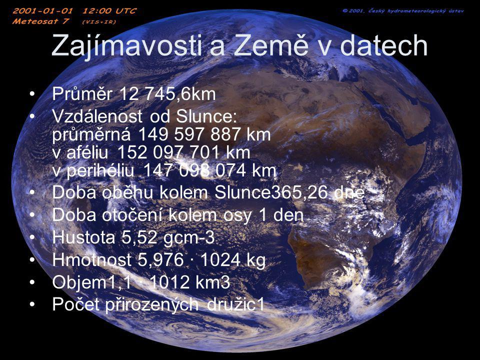 Zajímavosti a Země v datech Průměr 12 745,6km Vzdálenost od Slunce: průměrná 149 597 887 km v aféliu 152 097 701 km v perihéliu 147 098 074 km Doba ob