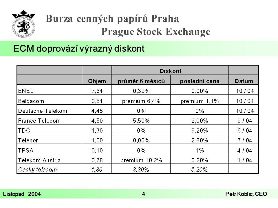 Burza cenných papírů Praha Prague Stock Exchange Listopad 20044Petr Koblic, CEO ECM doprovází výrazný diskont