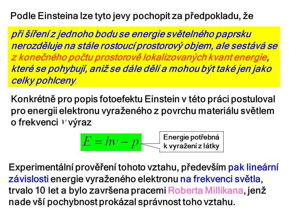 Energie potřebná k vyražení z látky Experimentální prověření tohoto vztahu, především pak lineární závislosti energie vyraženého elektronu na frekvenc