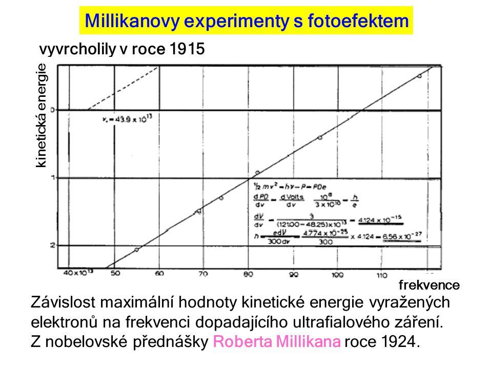 Millikanovy experimenty s fotoefektem vyvrcholily v roce 1915 Závislost maximální hodnoty kinetické energie vyražených elektronů na frekvenci dopadají