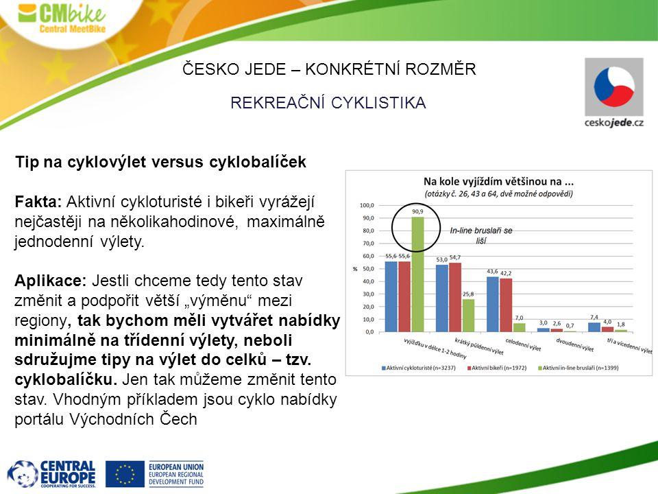 ČESKO JEDE – KONKRÉTNÍ ROZMĚR REKREAČNÍ CYKLISTIKA Tip na cyklovýlet versus cyklobalíček Fakta: Aktivní cykloturisté i bikeři vyrážejí nejčastěji na několikahodinové, maximálně jednodenní výlety.