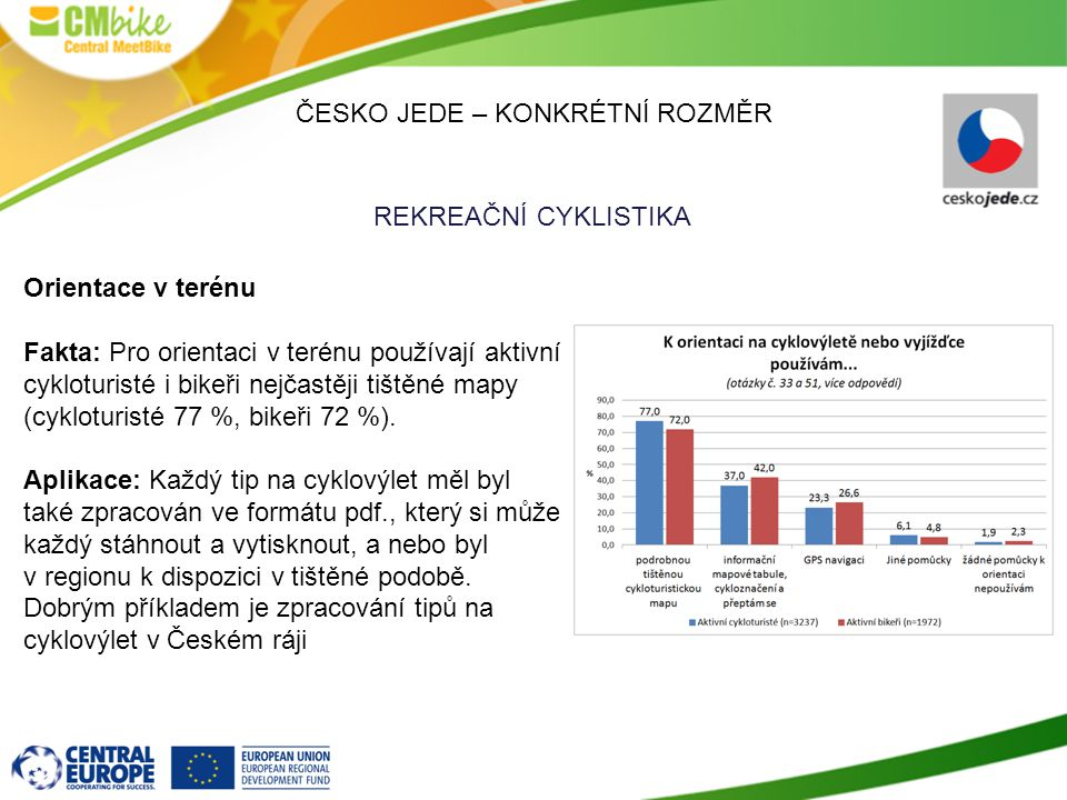 ČESKO JEDE – KONKRÉTNÍ ROZMĚR REKREAČNÍ CYKLISTIKA Orientace v terénu Fakta: Pro orientaci v terénu používají aktivní cykloturisté i bikeři nejčastěji tištěné mapy (cykloturisté 77 %, bikeři 72 %).