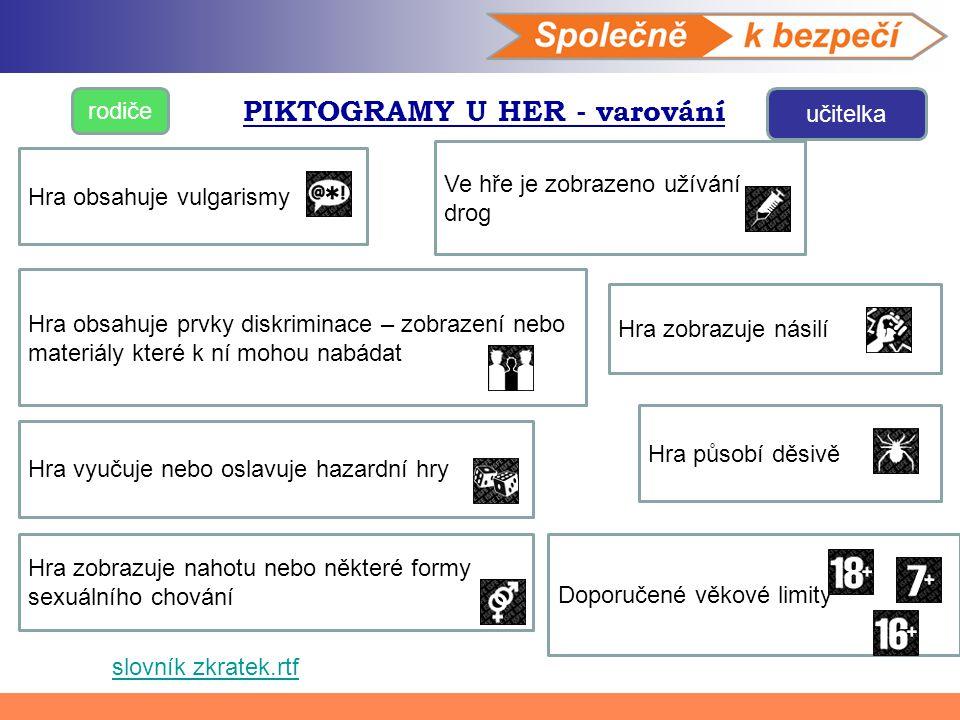 Doporučené věkové limity Hra zobrazuje nahotu nebo některé formy sexuálního chování PIKTOGRAMY U HER - varování rodiče učitelka Hra obsahuje vulgarism