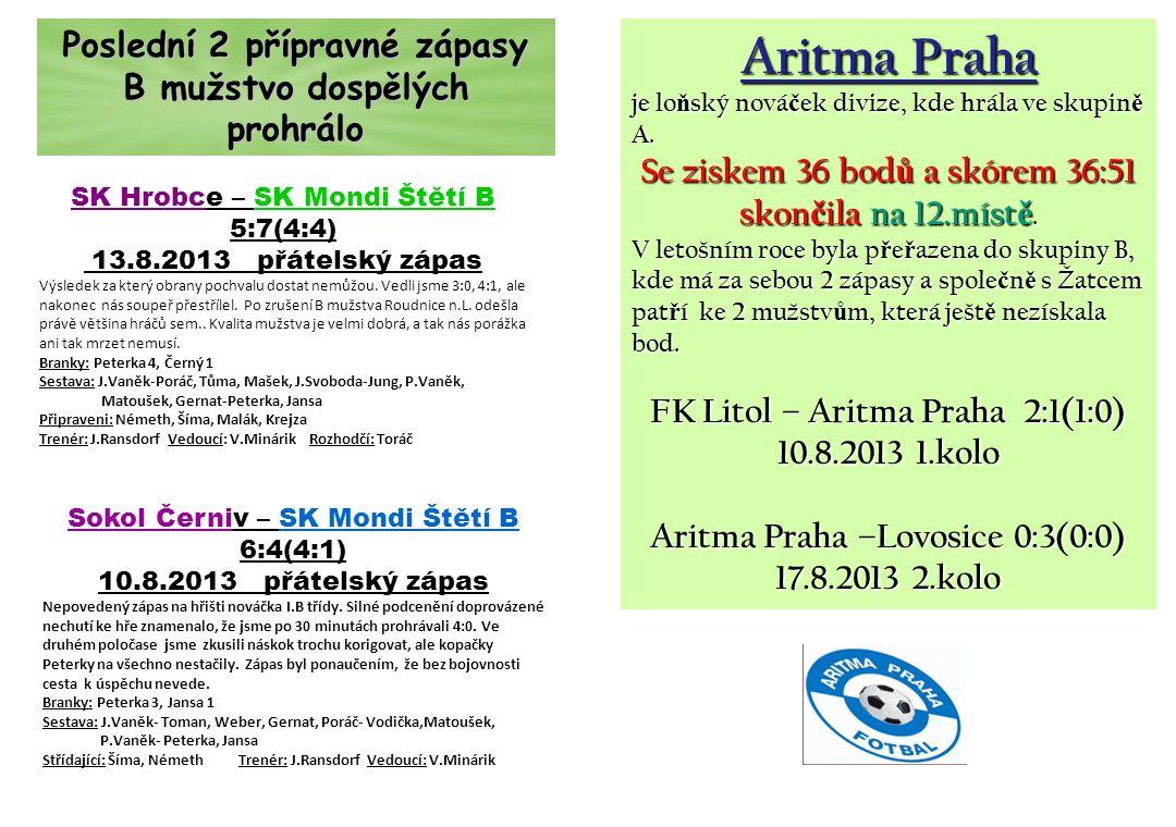 Aritma Praha je lo ň ský nová č ek divize, kde hrála ve skupin ě A. Se ziskem 36 bod ů a skórem 36:51 skon č ila na 12.míst ě. V letošním roce byla p