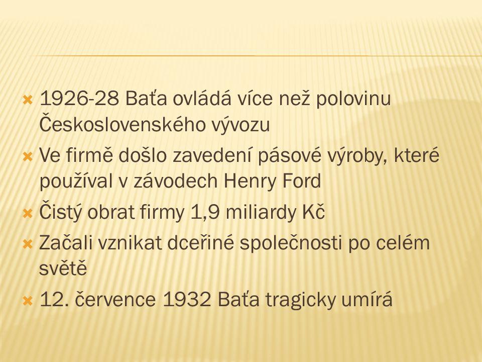  1926-28 Baťa ovládá více než polovinu Československého vývozu  Ve firmě došlo zavedení pásové výroby, které používal v závodech Henry Ford  Čistý obrat firmy 1,9 miliardy Kč  Začali vznikat dceřiné společnosti po celém světě  12.