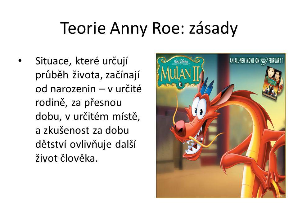 Teorie Anny Roe: zásady Situace, které určují průběh života, začínají od narozenin – v určité rodině, za přesnou dobu, v určitém místě, a zkušenost za