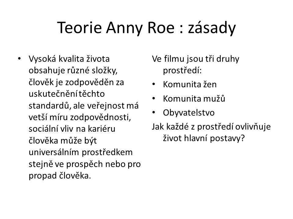 Teorie Anny Roe : zásady Vysoká kvalita života obsahuje různé složky, člověk je zodpověděn za uskutečnění těchto standardů, ale veřejnost má vetší mír