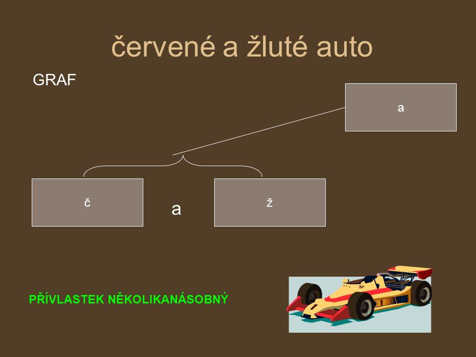 červené a žluté auto a žč a PŘÍVLASTEK NĚKOLIKANÁSOBNÝ GRAF