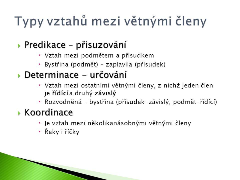  http://www.mojecestina.cz/article/20120927 01-vetne-cleny-zakladni-prehled http://www.mojecestina.cz/article/20120927 01-vetne-cleny-zakladni-prehled  http://cs.wikipedia.org/wiki/V%C4%9Btn%C3% BD_%C4%8Dlen http://cs.wikipedia.org/wiki/V%C4%9Btn%C3% BD_%C4%8Dlen  http://cs.wikipedia.org/wiki/Skladebn%C3%A D_dvojice http://cs.wikipedia.org/wiki/Skladebn%C3%A D_dvojice
