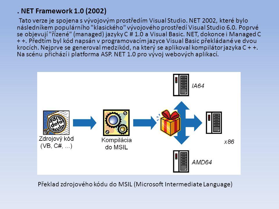NET Framework 1.0 (2002) Tato verze je spojena s vývojovým prostředím Visual Studio.
