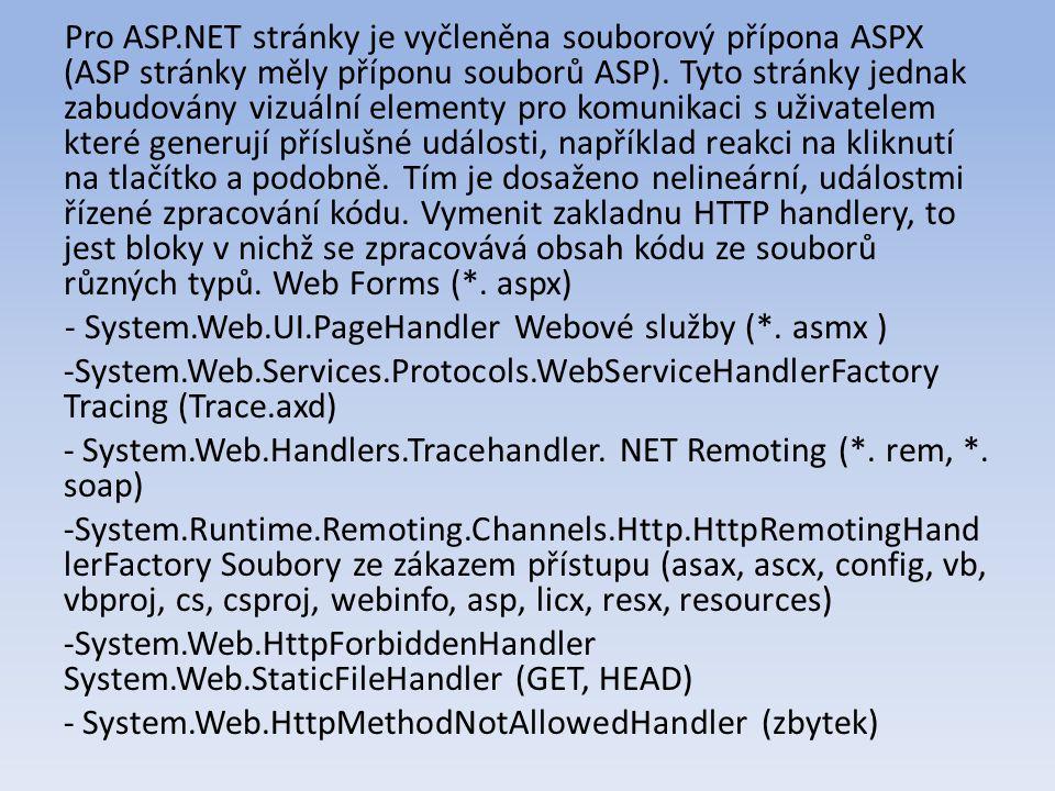 Pro ASP.NET stránky je vyčleněna souborový přípona ASPX (ASP stránky měly příponu souborů ASP).