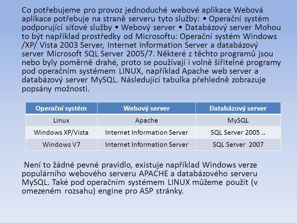 Co potřebujeme pro provoz jednoduché webové aplikace Webová aplikace potřebuje na straně serveru tyto služby: Operační systém podporující síťové služby Webový server Databázový server Mohou to být například prostředky od Microsoftu: Operační systém Windows /XP/ Vista 2003 Server, Internet Information Server a databázový server Microsoft SQL Server 2005/7.
