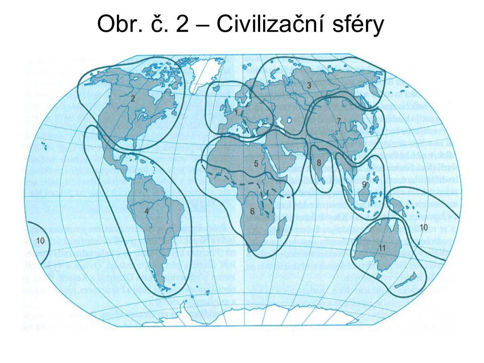 Obr. č. 2 – Civilizační sféry