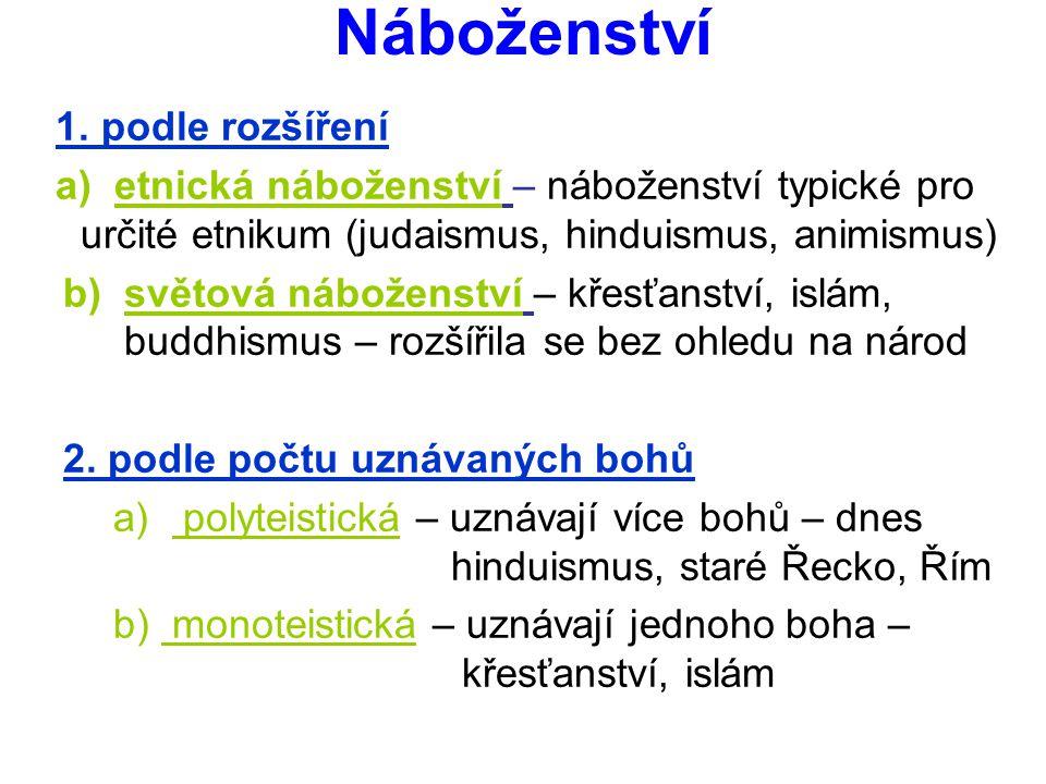 Náboženství 1. podle rozšíření a) etnická náboženství – náboženství typické pro určité etnikum (judaismus, hinduismus, animismus) b)světová náboženstv