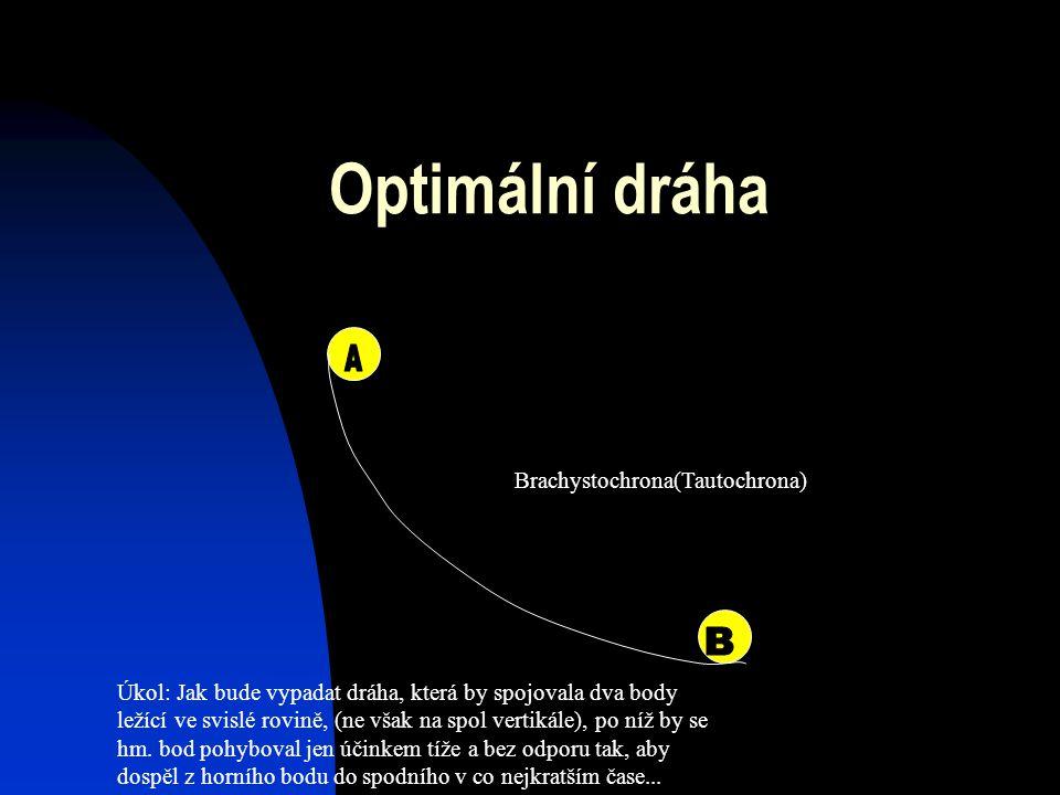 Optimální dráha Úkol: Jak bude vypadat dráha, která by spojovala dva body ležící ve svislé rovině, (ne však na spol vertikále), po níž by se hm. bod p
