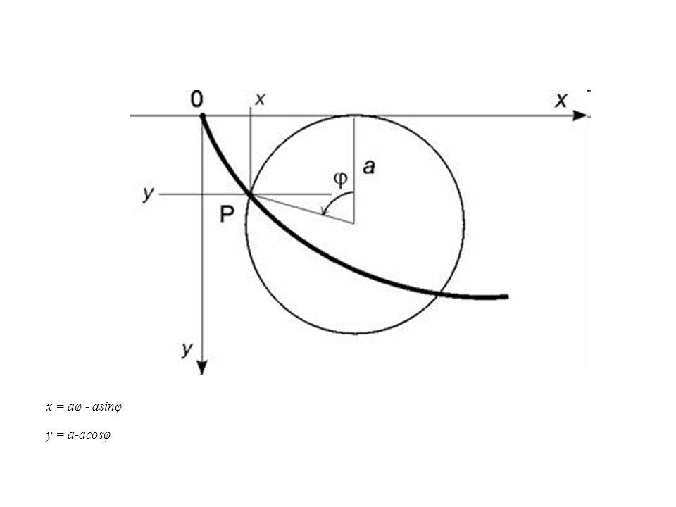 x = aφ - asinφ y = a-acosφ