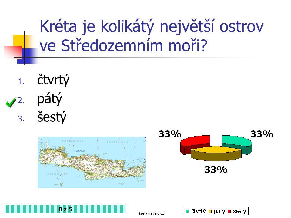 Kréta je kolikátý největší ostrov ve Středozemním moři.