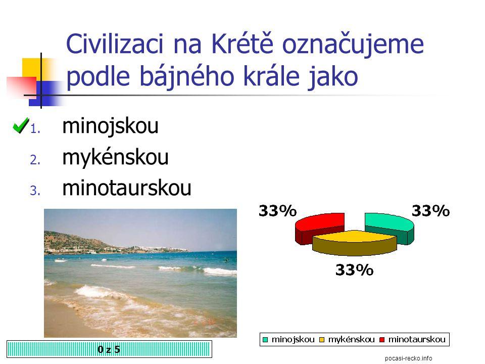 Civilizaci na Krétě označujeme podle bájného krále jako 0 z 5 1.