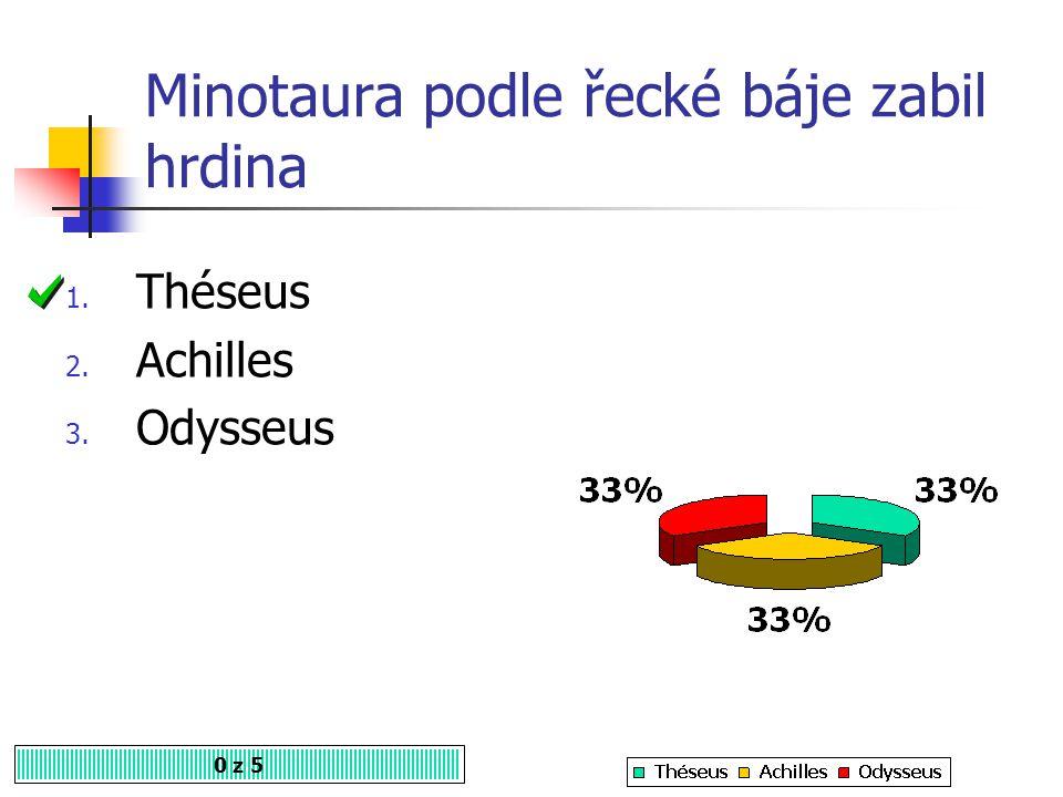 Minotaura podle řecké báje zabil hrdina 0 z 5 1. Théseus 2. Achilles 3. Odysseus