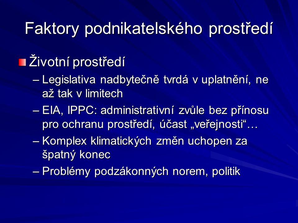 Faktory podnikatelského prostředí Životní prostředí –Legislativa nadbytečně tvrdá v uplatnění, ne až tak v limitech –EIA, IPPC: administrativní zvůle